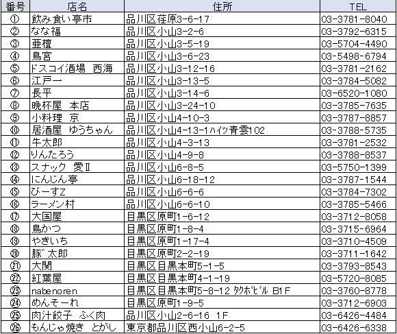 20161224特区店舗リスト
