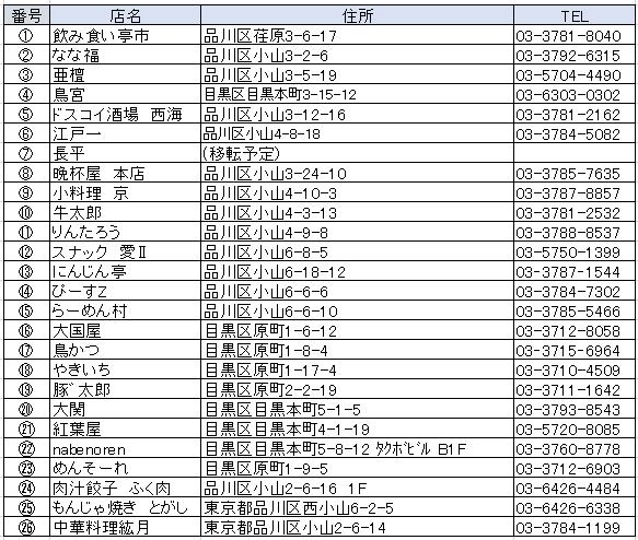 20170602特区画像リスト26店舗