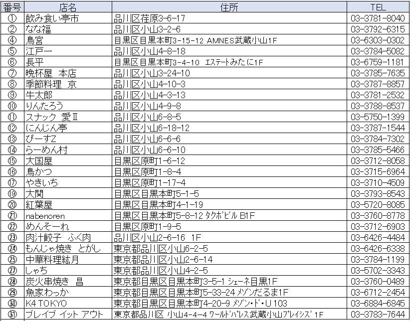 20181210特区プレゼント企画参加店一覧