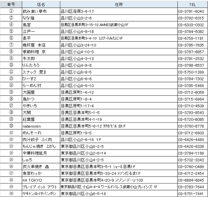 20190516_イベント参加店様リスト