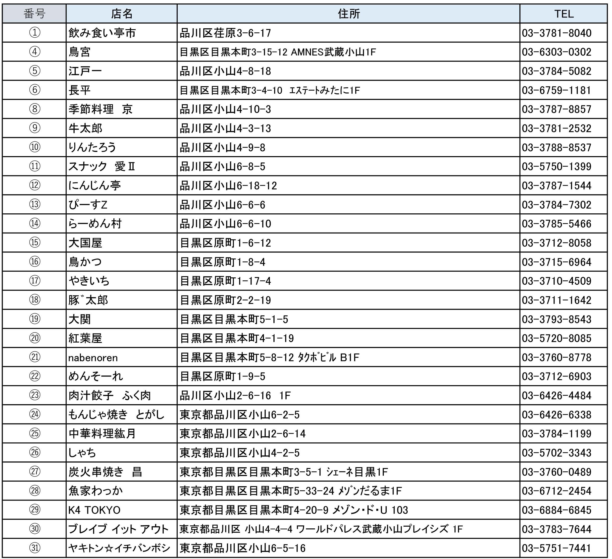 20191202_1ハイサワー特区フルメンバー